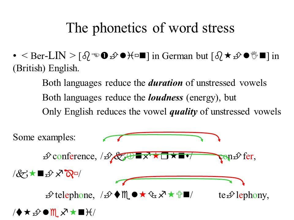 The phonetics of word stress [ bE  li  n ] in German but [ b  lIn ] in (British) English.