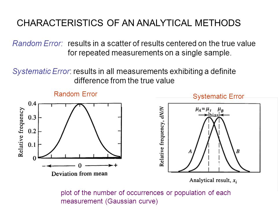CHARACTERISTICS OF AN ANALYTICAL METHODS Random Error: results in a scatter of results centered on the true value for repeated measurements on a singl