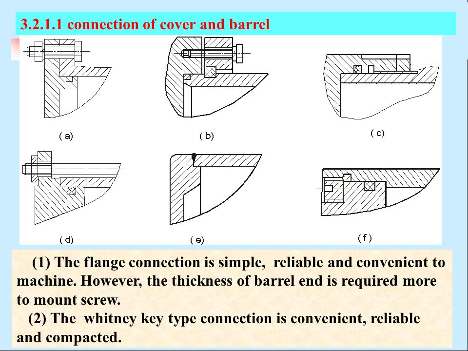 3.2.1.1 connection of cover and barrel (1) The flange connection is simple, reliable and convenient to machine. However, the thickness of barrel end i