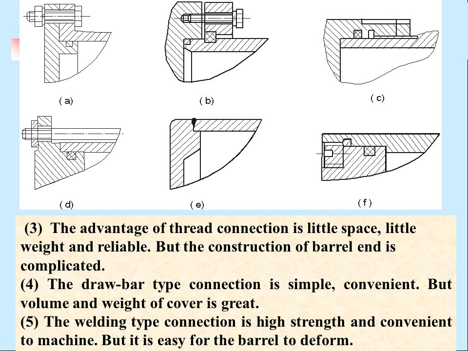 (3) The advantage of thread connection is little space, little weight and reliable. But the construction of barrel end is complicated. (4) The draw-ba