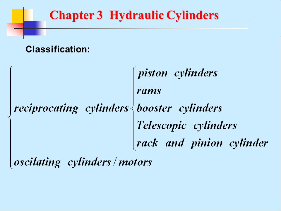 Chapter 3 Hydraulic Cylinders Chapter 3 Hydraulic Cylinders Classification: