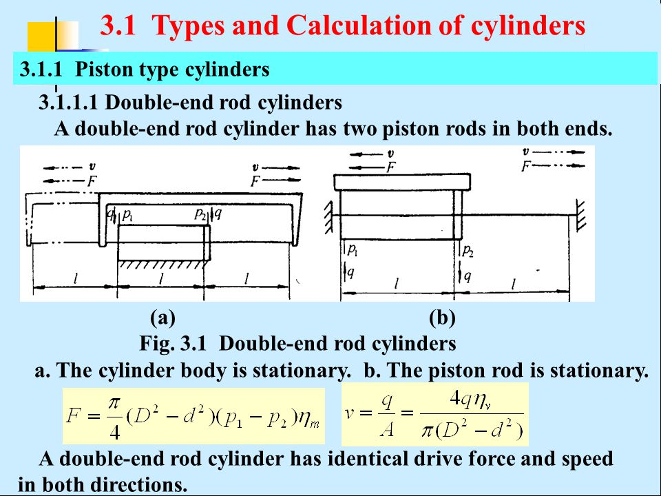 3.1 Types and Calculation of cylinders 3.1.1.1 Double-end rod cylinders A double-end rod cylinder has two piston rods in both ends. (a) (b) Fig. 3.1 D