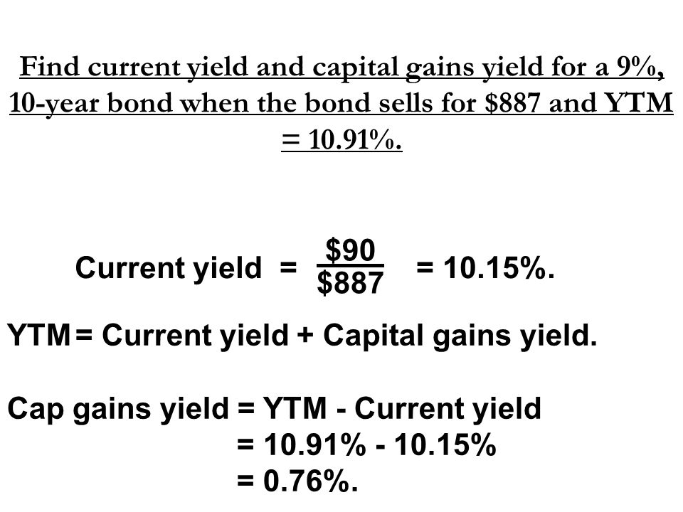Find current yield and capital gains yield for a 9%, 10-year bond when the bond sells for $887 and YTM = 10.91%. Current yield== 10.15%. $90 $887 YTM=