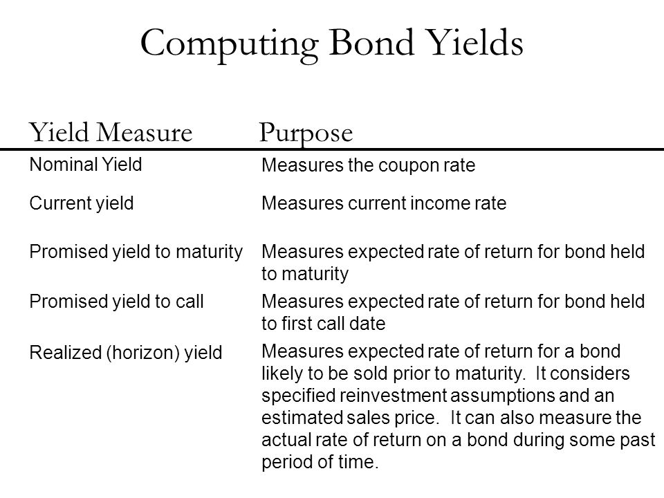 Computing Bond Yields Yield Measure Purpose Nominal Yield Measures the coupon rate Current yieldMeasures current income rate Promised yield to maturit