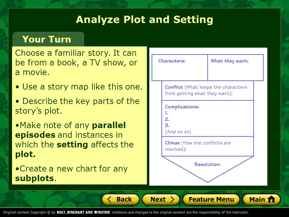 Choose a familiar story. It can be from a book, a TV show, or a movie. Use a story map like this one. Describe the key parts of the story's plot. Make