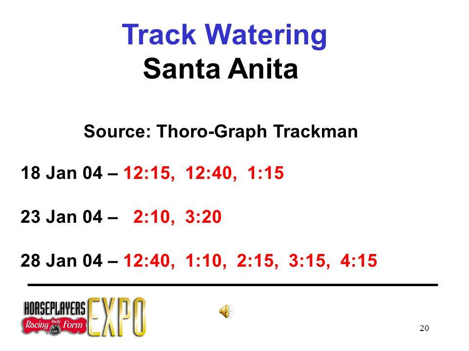 20 Track Watering Santa Anita Source: Thoro-Graph Trackman 18 Jan 04 – 12:15, 12:40, 1:15 23 Jan 04 – 2:10, 3:20 28 Jan 04 – 12:40, 1:10, 2:15, 3:15, 4:15