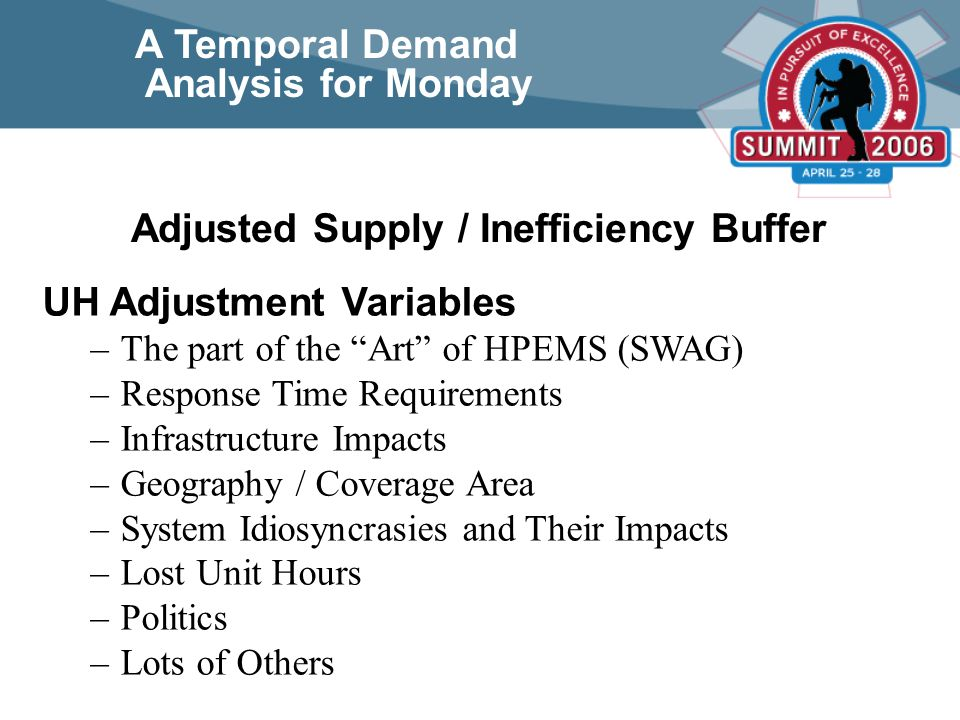 Adjusted Supply / Inefficiency Buffer UH Adjustment Variables –The part of the Art of HPEMS (SWAG) –Response Time Requirements –Infrastructure Impacts –Geography / Coverage Area –System Idiosyncrasies and Their Impacts –Lost Unit Hours –Politics –Lots of Others A Temporal Demand Analysis for Monday