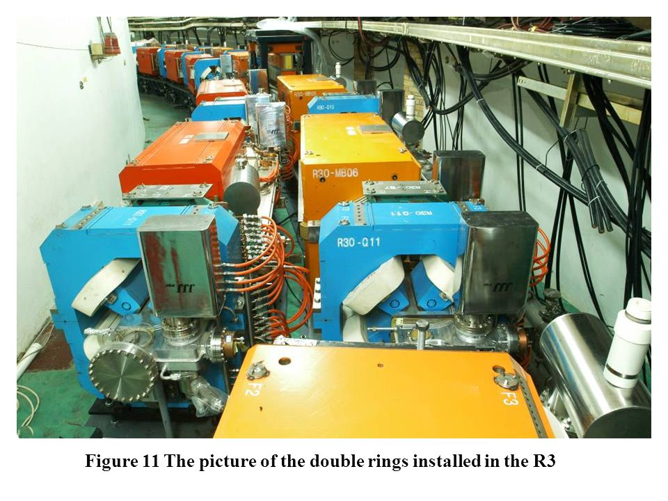 Figure 10 The picture of the outer ring installed in the R3