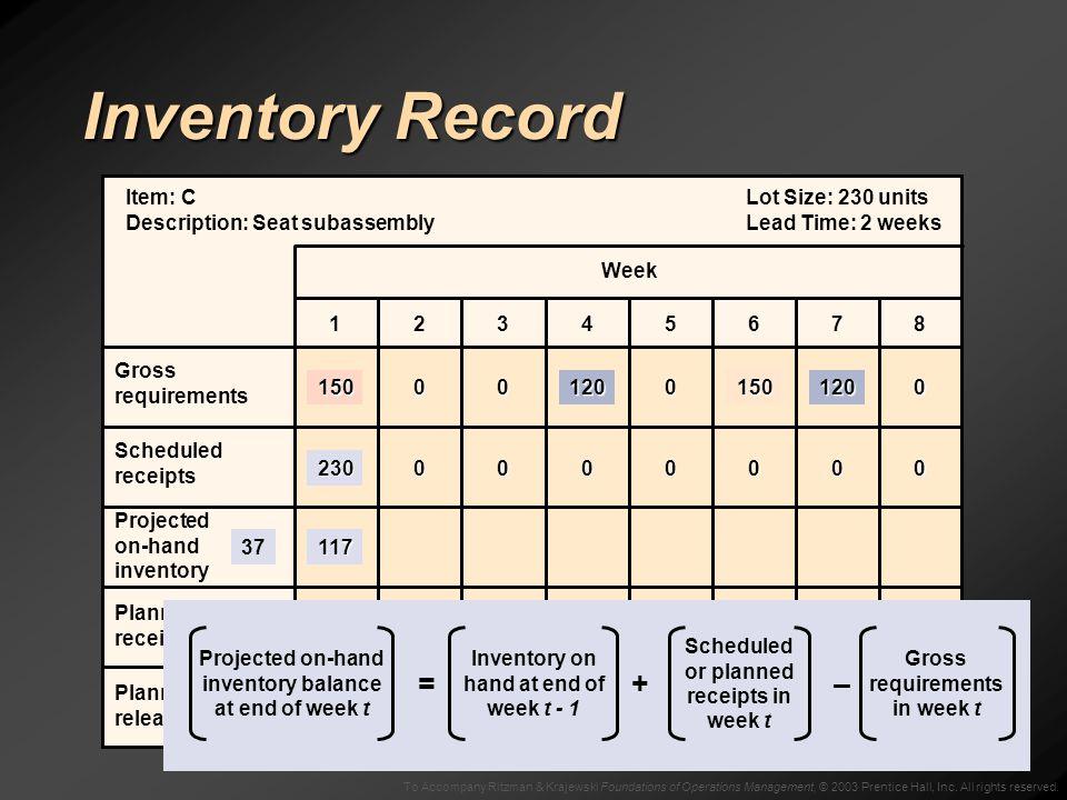 To Accompany Ritzman & Krajewski Foundations of Operations Management, © 2003 Prentice Hall, Inc. All rights reserved. Inventory Record Item: C Descri
