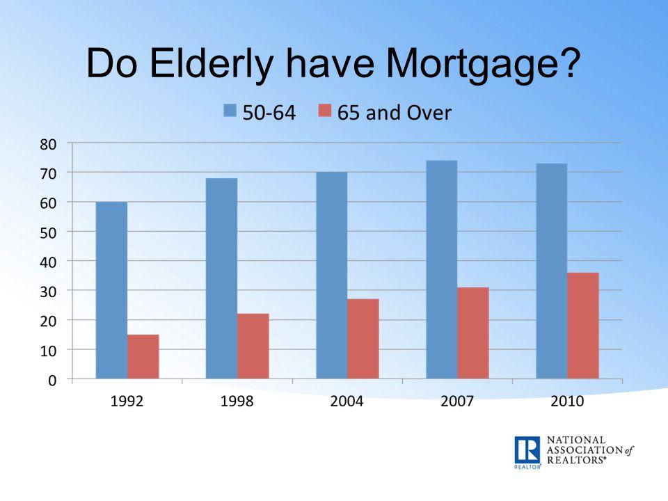 Do Elderly have Mortgage