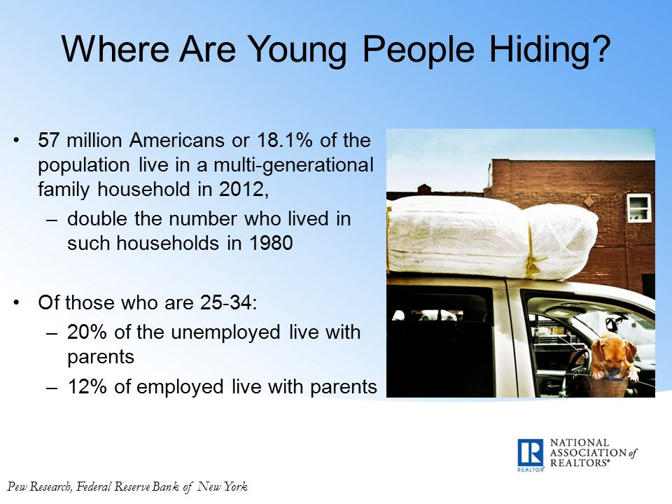 Where Are Young People Hiding.