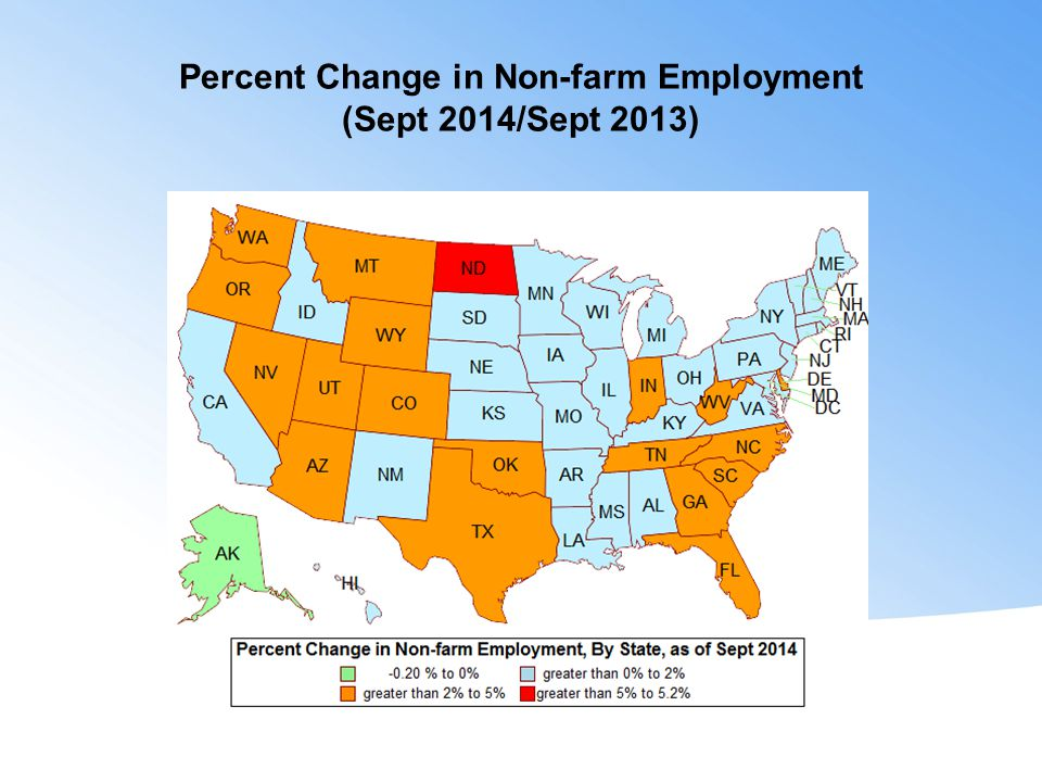 Percent Change in Non-farm Employment (Sept 2014/Sept 2013)