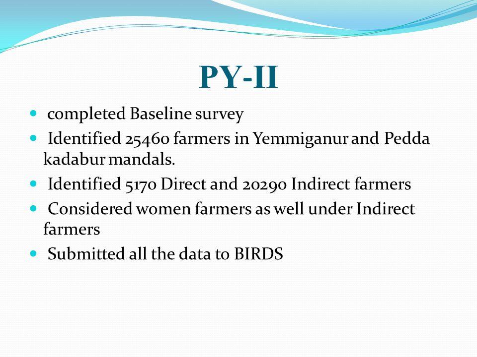 PY - II completed Baseline survey Identified 25460 farmers in Yemmiganur and Pedda kadabur mandals.