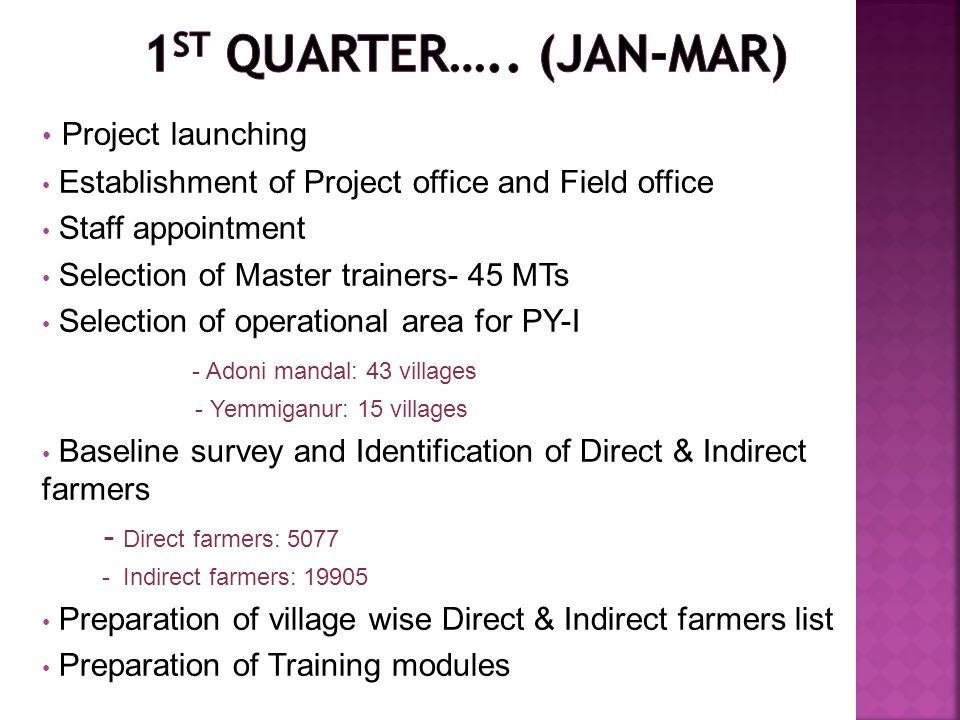 Project launching Establishment of Project office and Field office Staff appointment Selection of Master trainers- 45 MTs Selection of operational area for PY-I - Adoni mandal: 43 villages - Yemmiganur: 15 villages Baseline survey and Identification of Direct & Indirect farmers - Direct farmers: 5077 - Indirect farmers: 19905 Preparation of village wise Direct & Indirect farmers list Preparation of Training modules