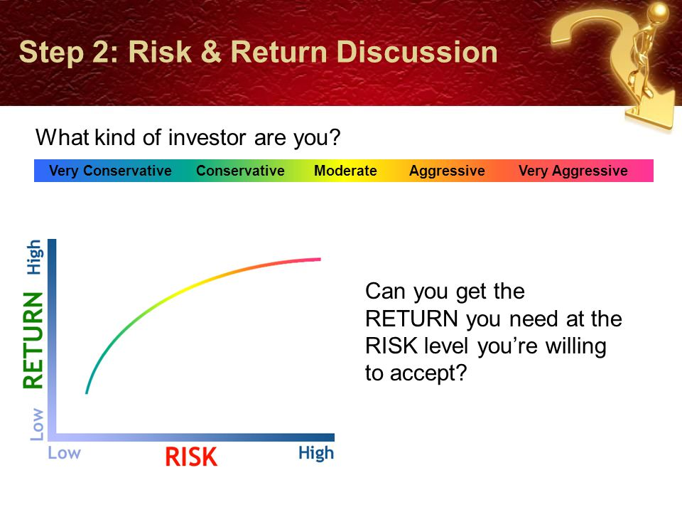 Step 2: Risk & Return Discussion What kind of investor are you.