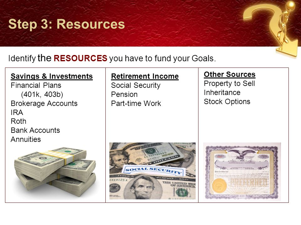 Identify the RESOURCES you have to fund your Goals.