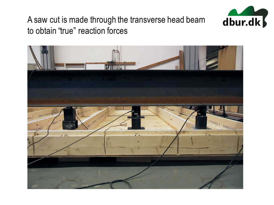 A saw cut is made through the transverse head beam to obtain true reaction forces