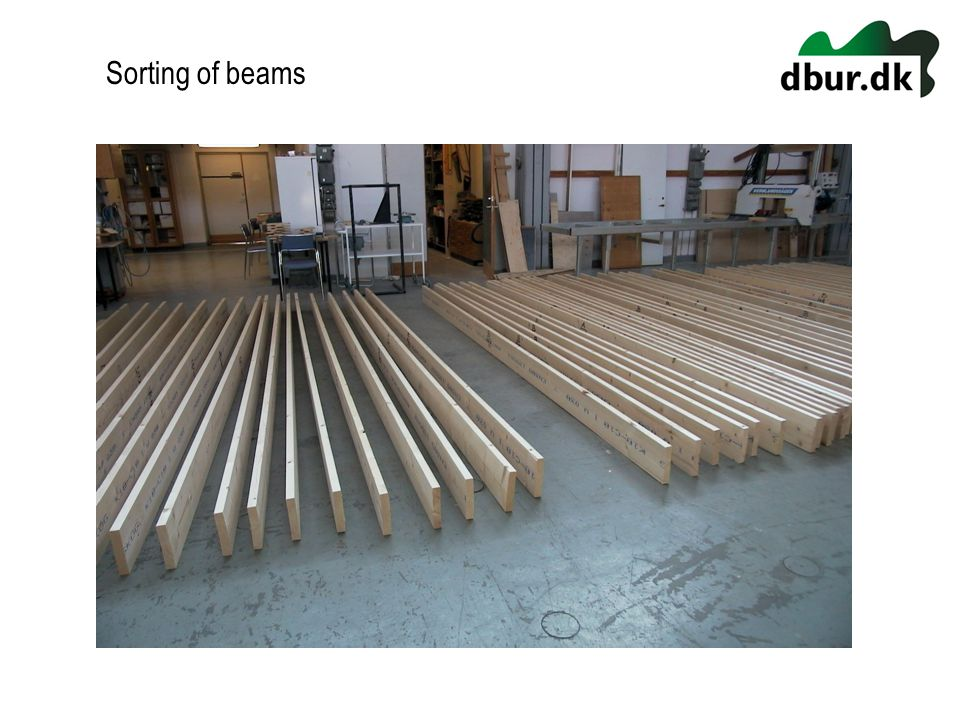 Sorting of beams