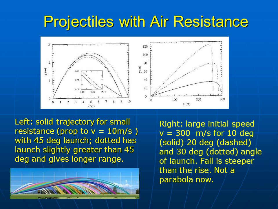 Left: solid trajectory for small resistance (prop to v = 10m/s ) with 45 deg launch; dotted has launch slightly greater than 45 deg and gives longer range.
