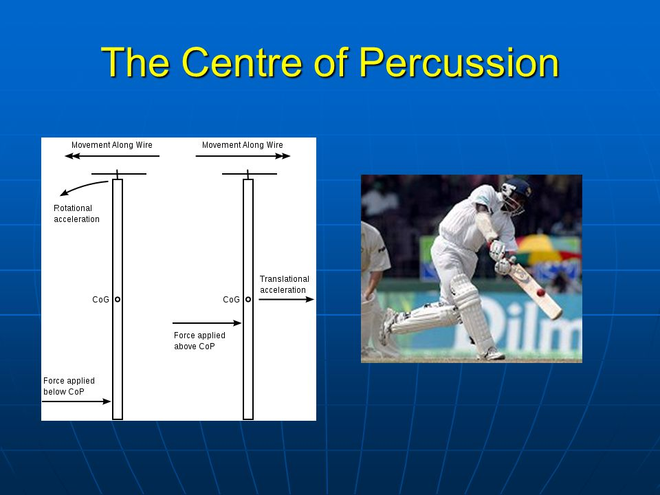 The Centre of Percussion