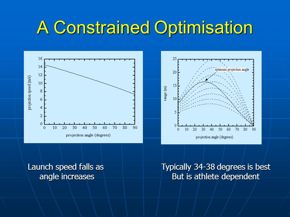 A Constrained Optimisation Typically 34-38 degrees is best But is athlete dependent Launch speed falls as angle increases