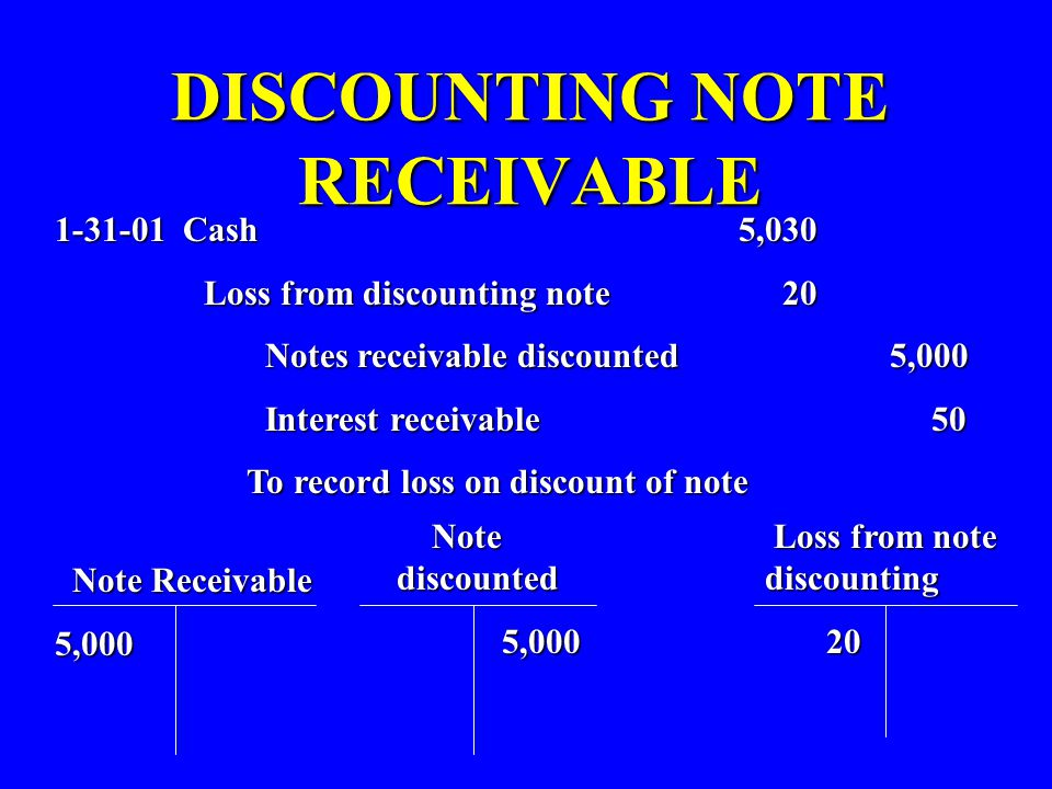 DISCOUNTING NOTE RECEIVABLE 1-31-01 Cash 5,030 Loss from discounting note 20 Loss from discounting note 20 Notes receivable discounted 5,000 Interest