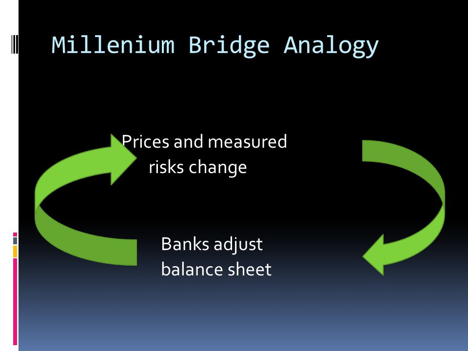Millenium Bridge Analogy Prices and measured risks change Banks adjust balance sheet