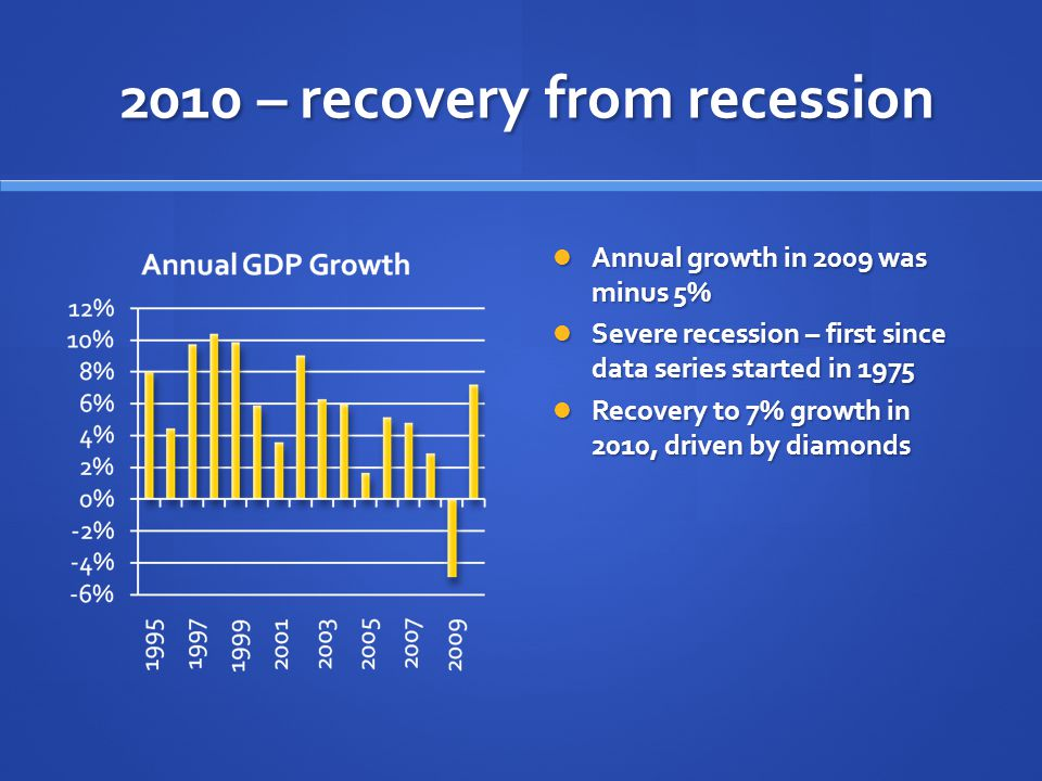 2010 – recovery from recession 2010 – recovery from recession Annual growth in 2009 was minus 5% Severe recession – first since data series started in 1975 Recovery to 7% growth in 2010, driven by diamonds