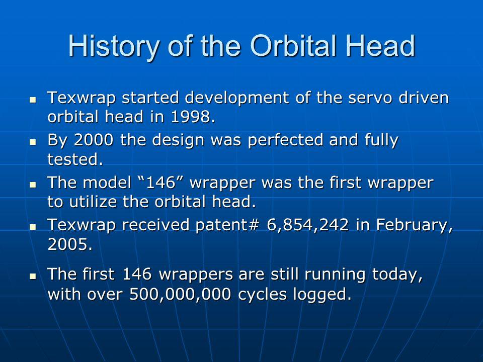 History of the Orbital Head Texwrap started development of the servo driven orbital head in 1998. Texwrap started development of the servo driven orbi
