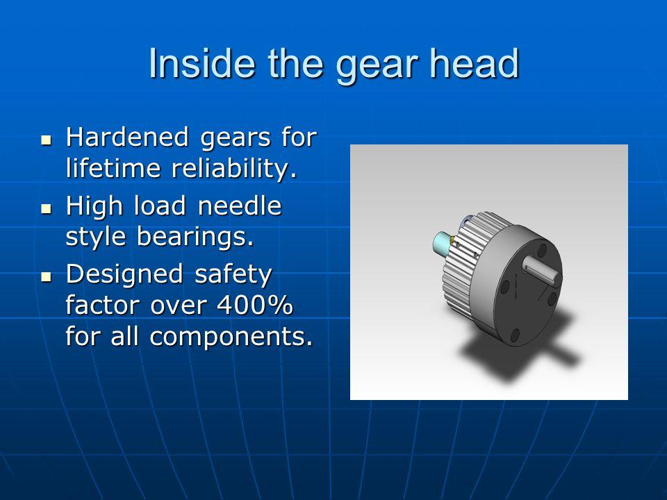 Inside the gear head Hardened gears for lifetime reliability.