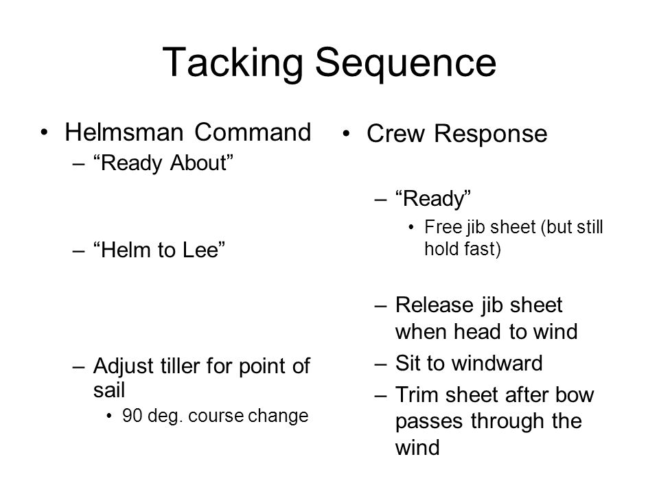 Tacking Sequence Helmsman Command – Ready About – Helm to Lee –Adjust tiller for point of sail 90 deg.