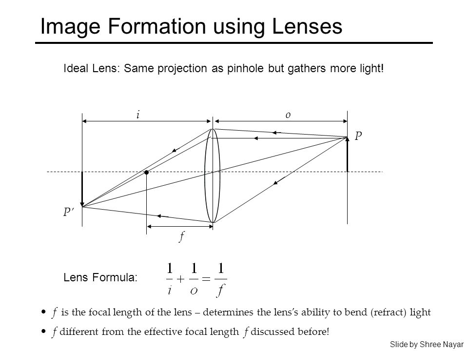 Ideal Lens: Same projection as pinhole but gathers more light.