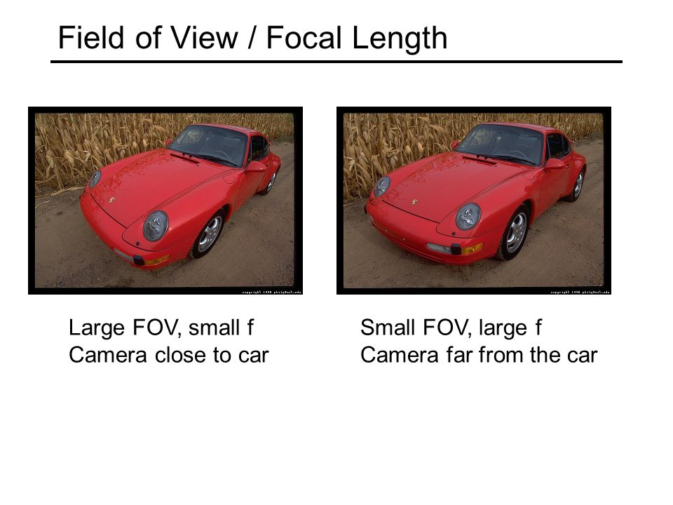 Field of View / Focal Length Large FOV, small f Camera close to car Small FOV, large f Camera far from the car