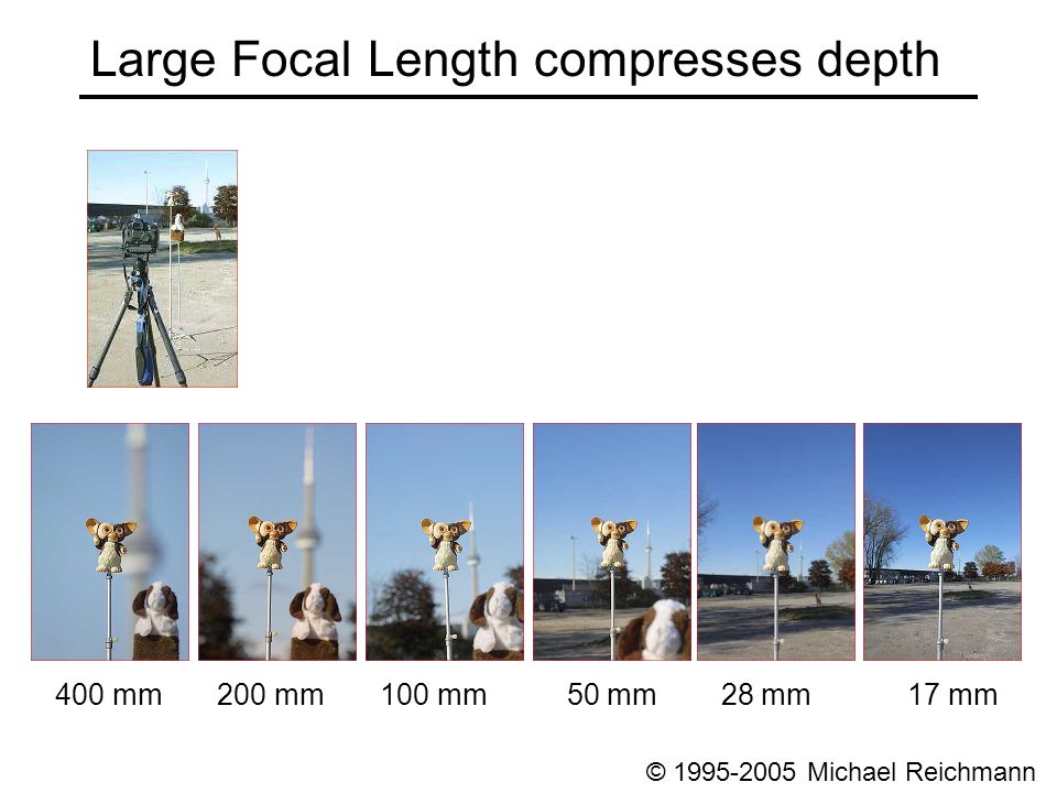 Large Focal Length compresses depth © 1995-2005 Michael Reichmann 400 mm 200 mm 100 mm 50 mm 28 mm 17 mm