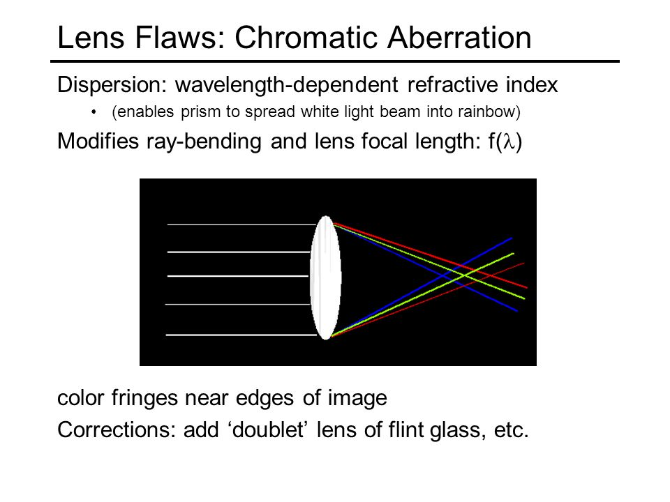 Lens Flaws: Chromatic Aberration Dispersion: wavelength-dependent refractive index (enables prism to spread white light beam into rainbow) Modifies ray-bending and lens focal length: f( ) color fringes near edges of image Corrections: add 'doublet' lens of flint glass, etc.