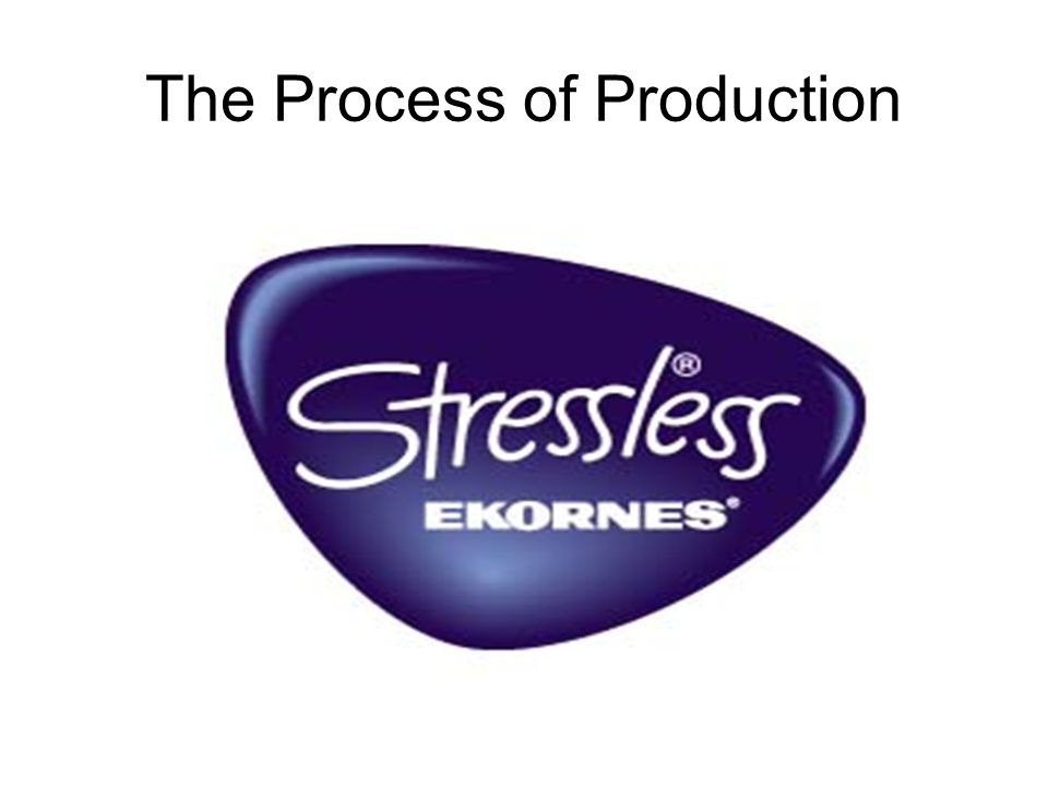 The Process of Production