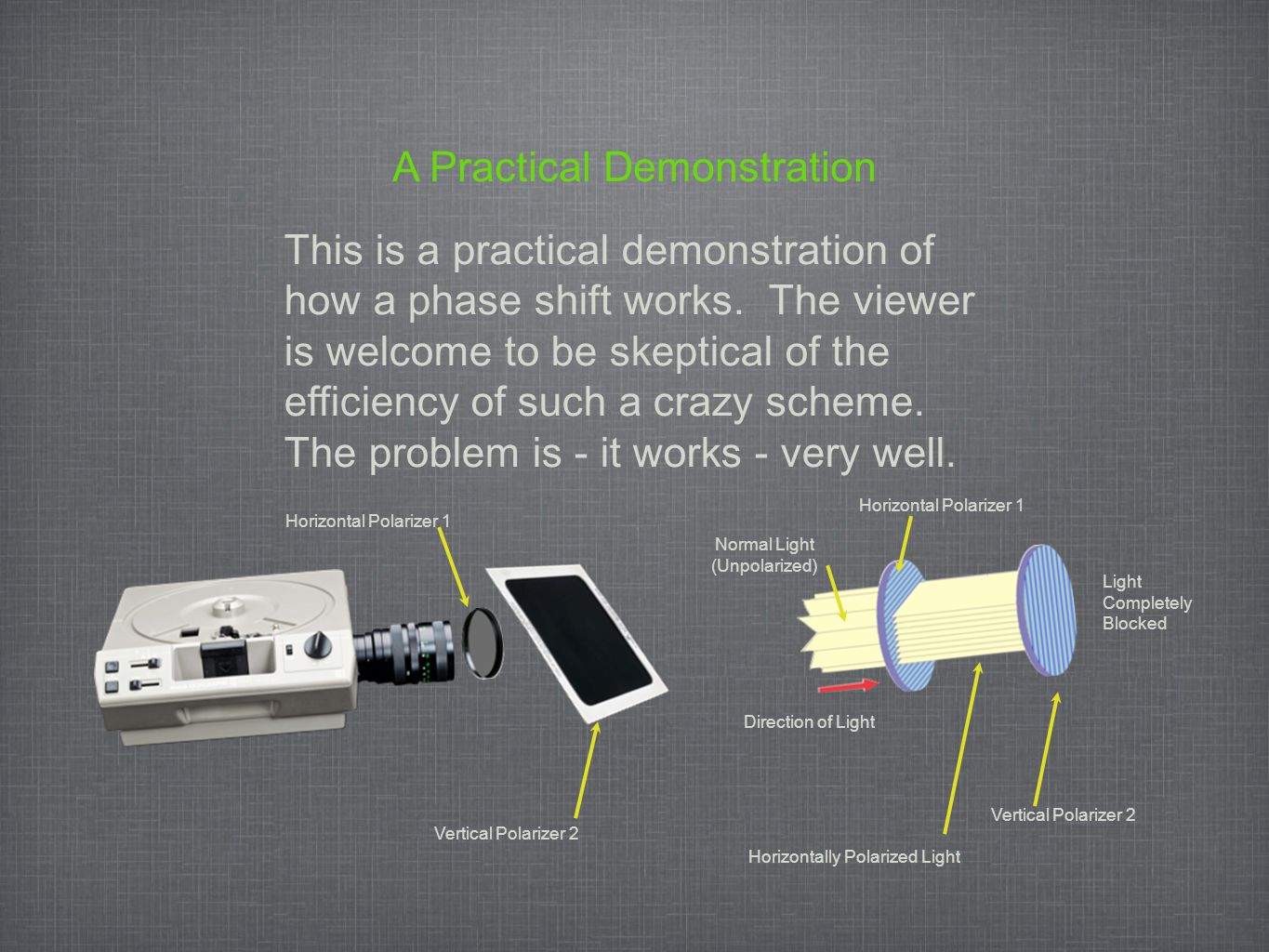 A Practical Demonstration This is a practical demonstration of how a phase shift works. The viewer is welcome to be skeptical of the efficiency of suc