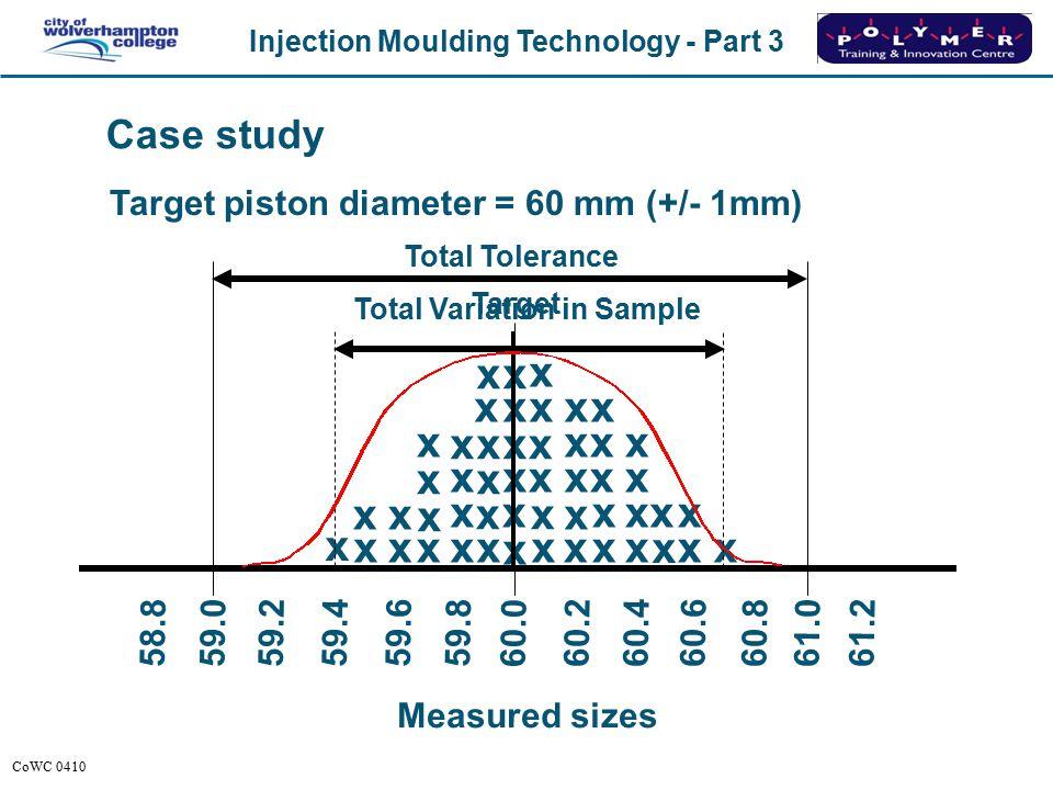 Injection Moulding Technology - Part 3 CoWC 0410 Target Bottom Limit Top Limit Total Tolerance x x xx x x x x x Terminology xx