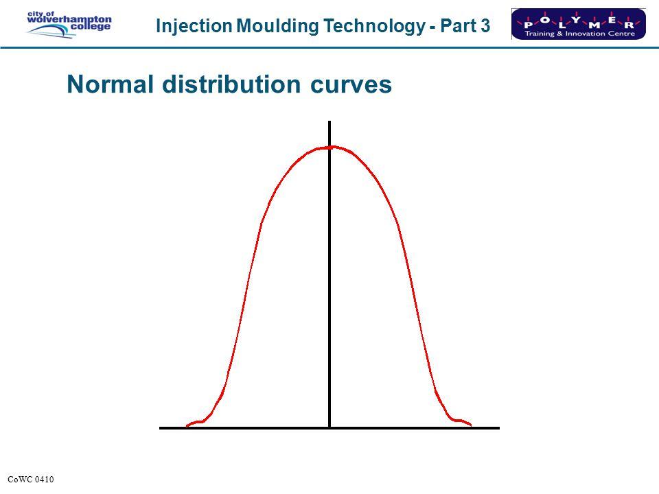 Injection Moulding Technology - Part 3 CoWC 0410 Measured sizes Target piston diameter = 60 mm (+/- 1mm) Case study 60.0 x xxxxxx xxx x x x x 61.260.8