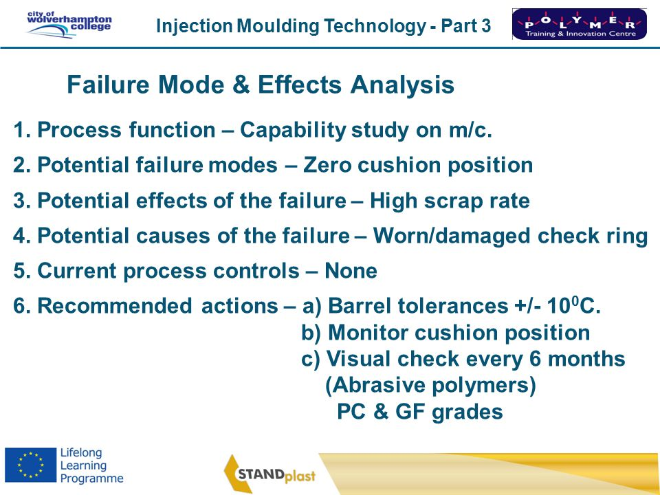 Injection Moulding Technology - Part 3 CoWC 0410 LSLUSL Cm = 1.67 or greater Minimum capability