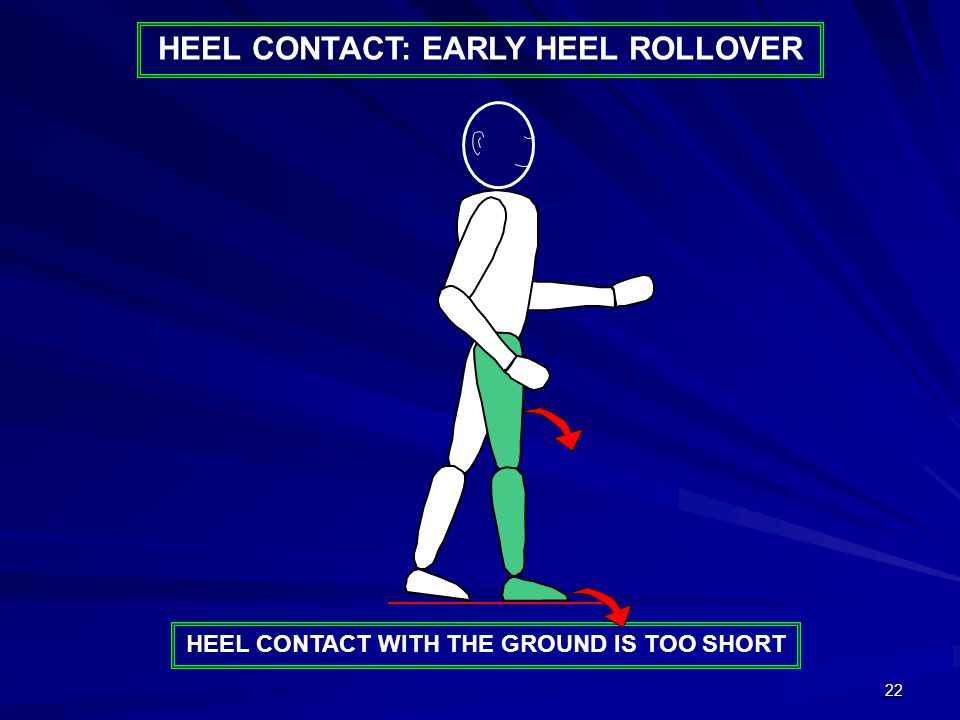 22 HEEL CONTACT WITH THE GROUND IS TOO SHORT HEEL CONTACT: EARLY HEEL ROLLOVER