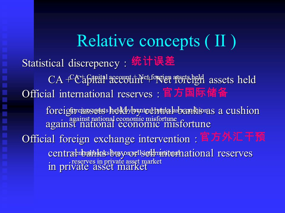 Relative concepts ( I ) Capital account: international asset movement resulting from nonmarket activities Financial account: all international purchases or sales of financial assets Financial (or capital) flows Financial (or capital) inflow purchase or sale of an asset from or to foreigners purchase of an asset from foreignes sale of an asset to foreigners sale of an asset to foreigners Financial (or capital) outflow 资本帐户或资本项目 金融帐户或金融项目 资本流动 资本内流 资本外流