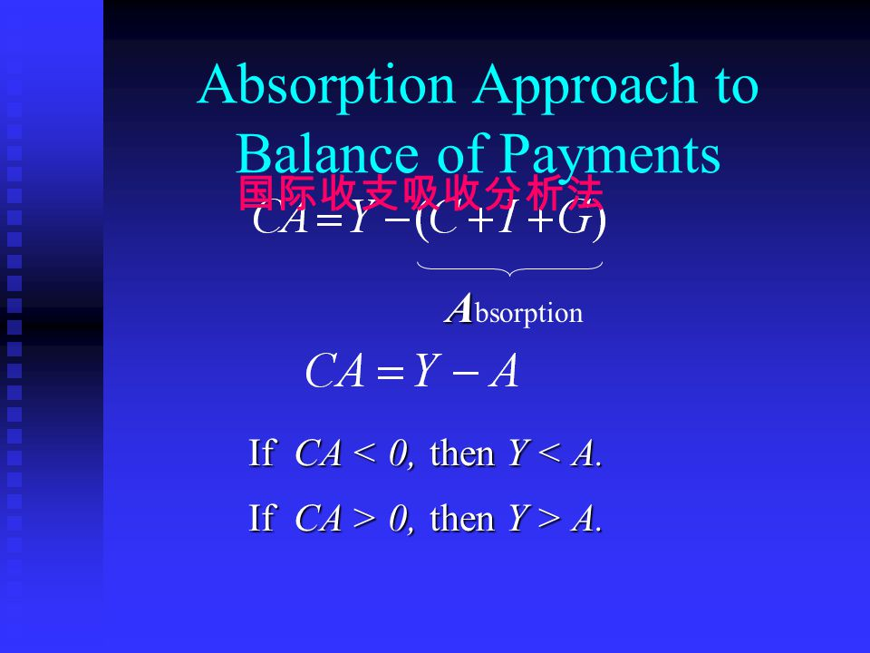 The Current Account and Foreign Indebtedness Current account balance (CA): The difference between exports of goods and services and imports of goods a