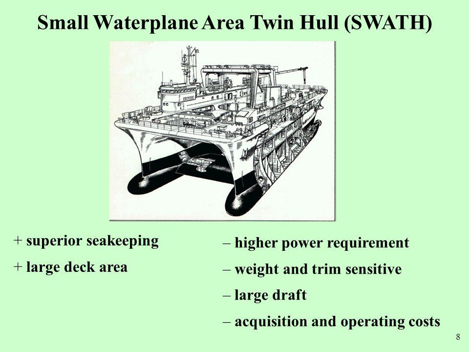 19 Wave Piercer source: http://www.incat.com.au Incat 045, HMAS Jervis Bay Incat HSV-X1 Joint Venture