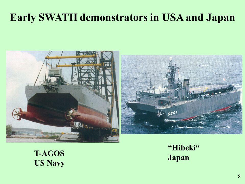 10 German SWATH development in 2001 Wehrforschungsschiff, TNSW