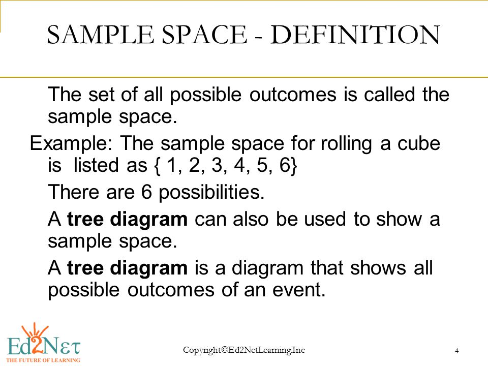Copyright©Ed2NetLearning.Inc 5 Sample Space QTake 2 dice and throw them together.