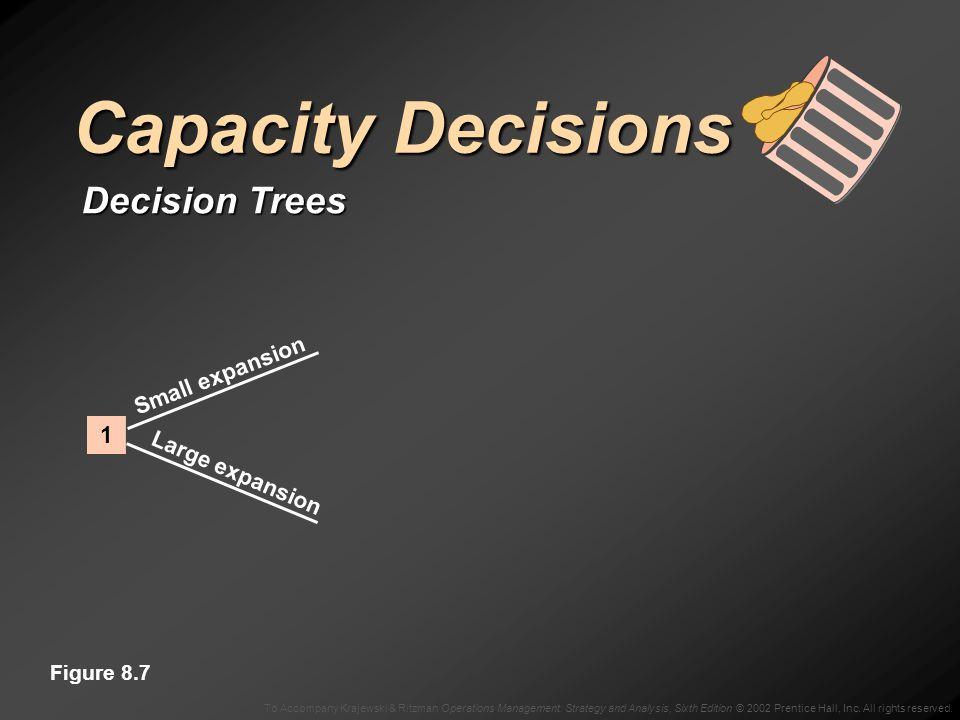 To Accompany Krajewski & Ritzman Operations Management: Strategy and Analysis, Sixth Edition © 2002 Prentice Hall, Inc.
