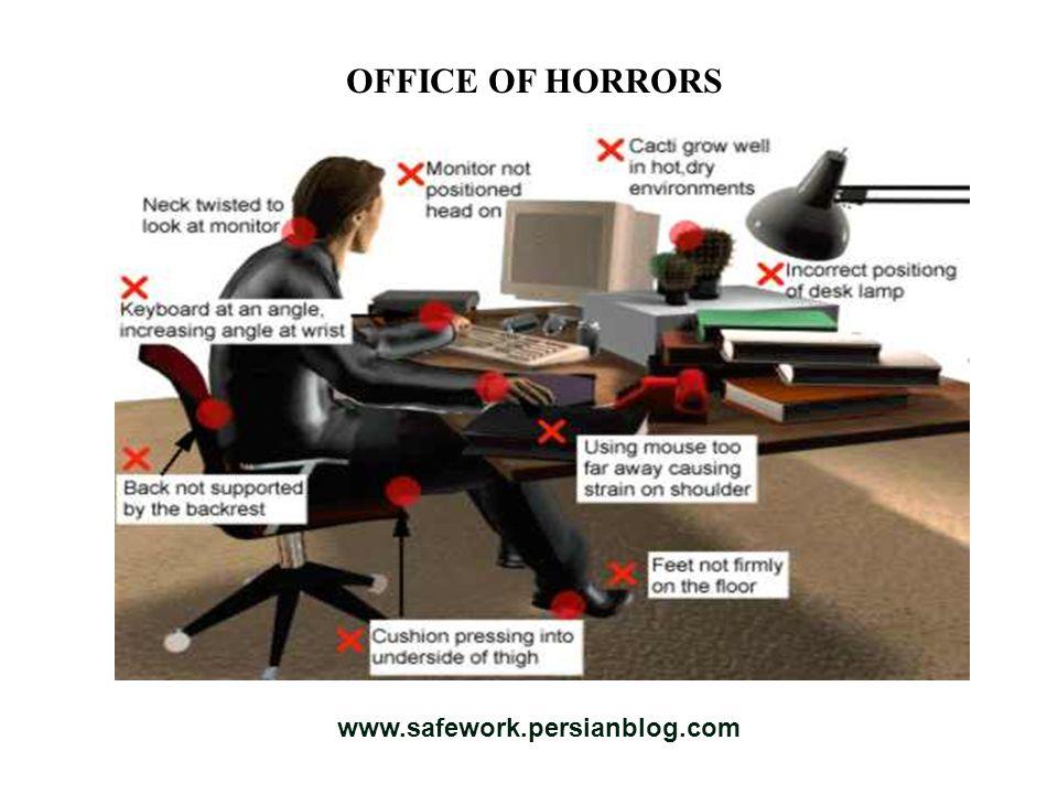 Symptoms www.safework.persianblog.com