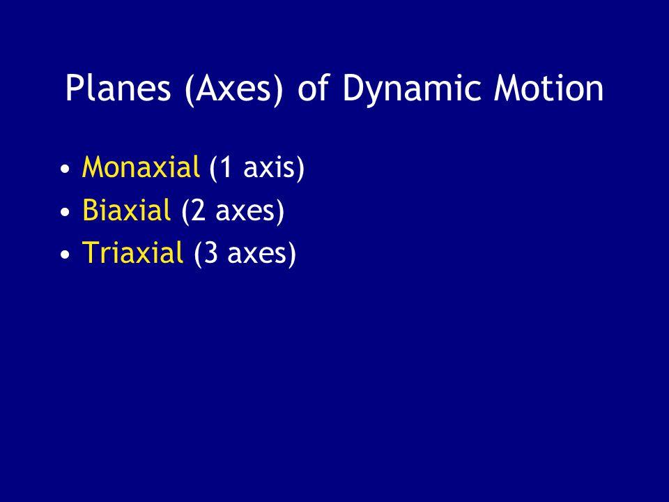 Planes (Axes) of Dynamic Motion Monaxial (1 axis) Biaxial (2 axes) Triaxial (3 axes)