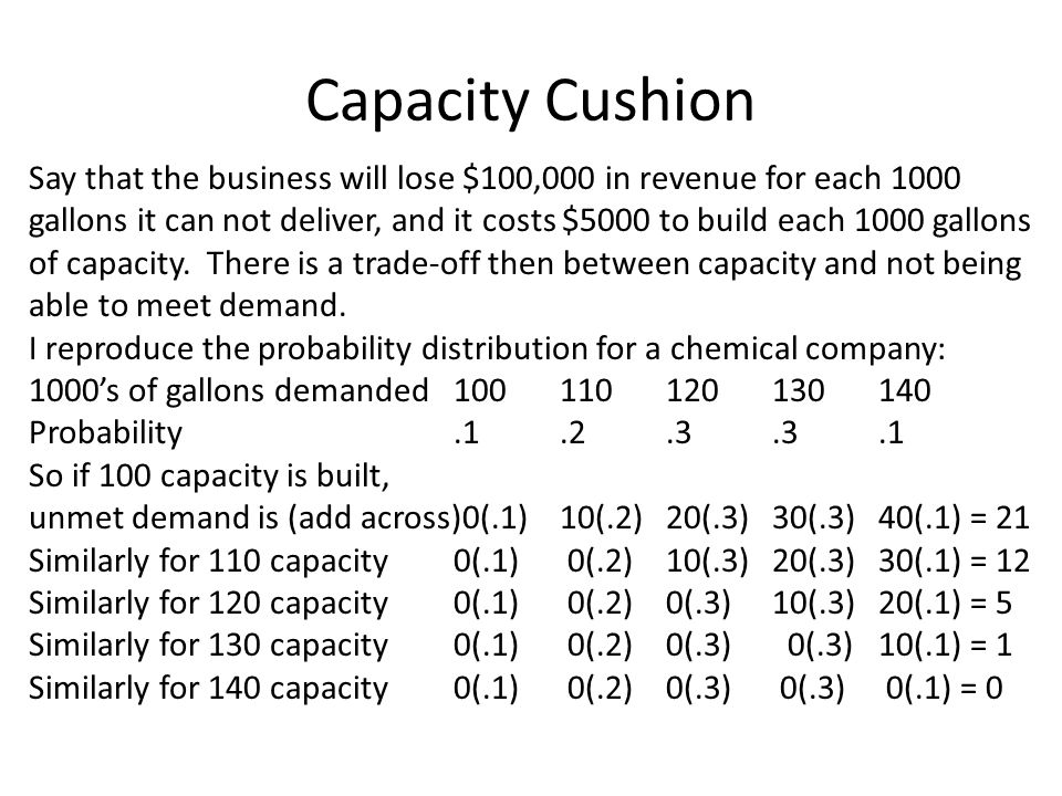 Capacity Cushion Say that the business will lose $100,000 in revenue for each 1000 gallons it can not deliver, and it costs $5000 to build each 1000 gallons of capacity.